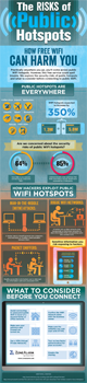 "ZoneAlarm infographic: ""The risks of public hotspots: How Free Wi-Fi can harm you"""